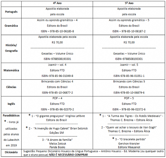 tabela livros luba 2.png