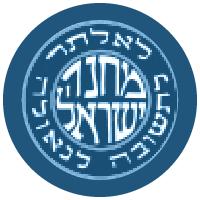 Keren Torah