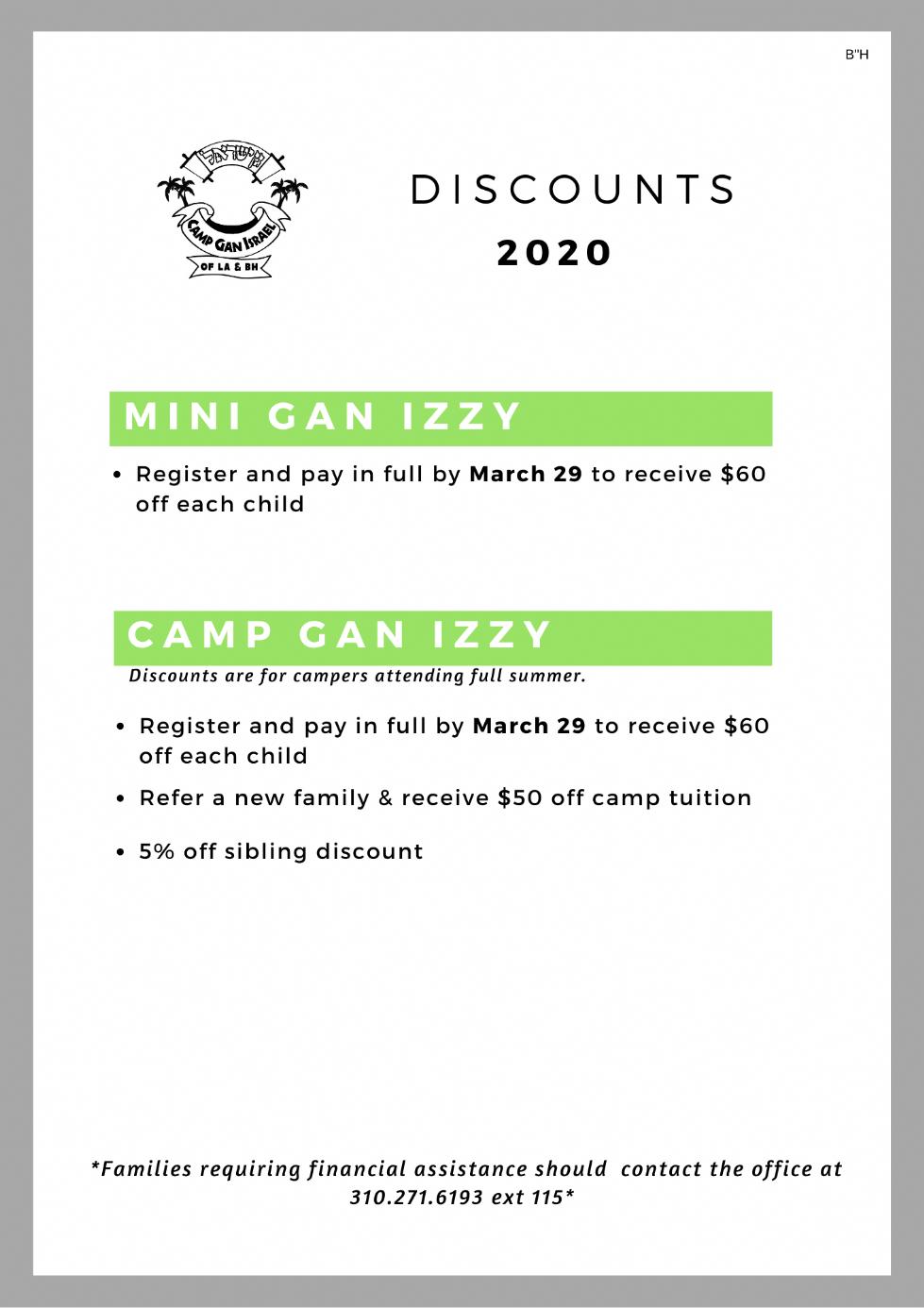 2020 Discounts.png