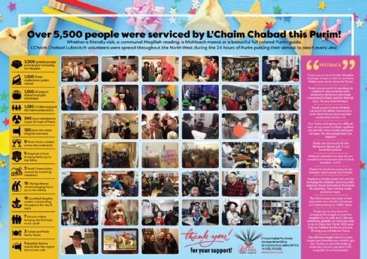 Lchaim-Roundup-Purim-5780.jpg
