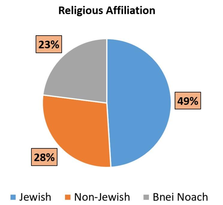 religiousaffiliation.jpg