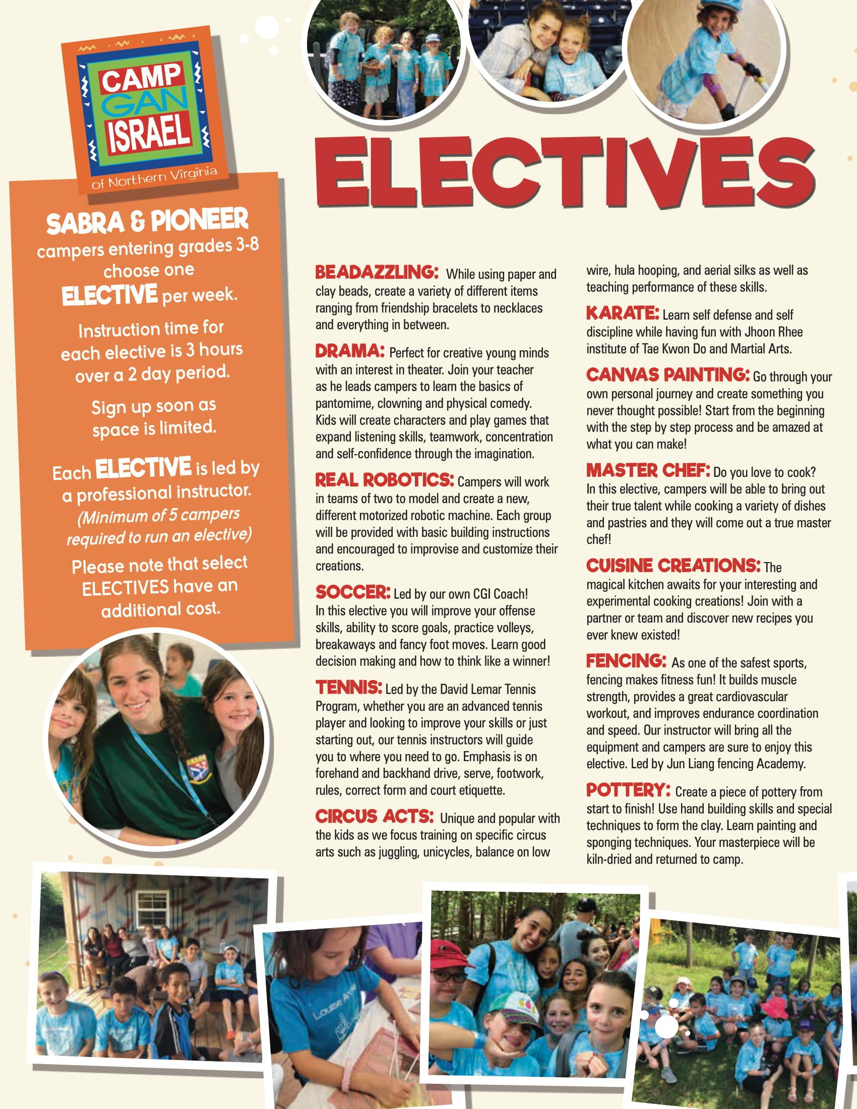Electives 2020