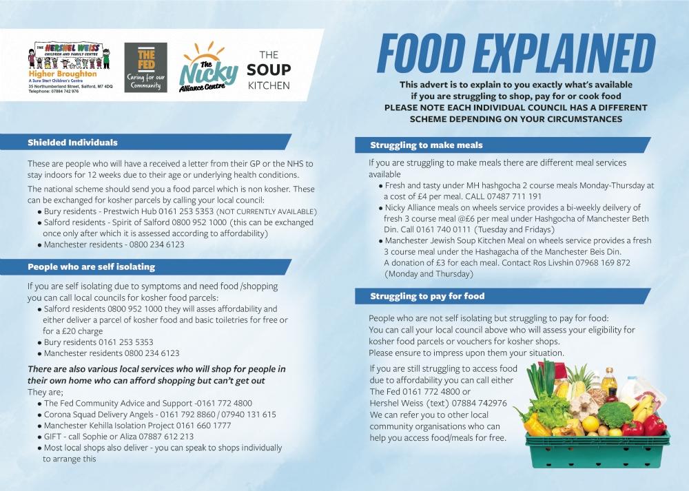 HWC food explained-01.jpg