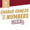 Chabad Conejo in Numbers