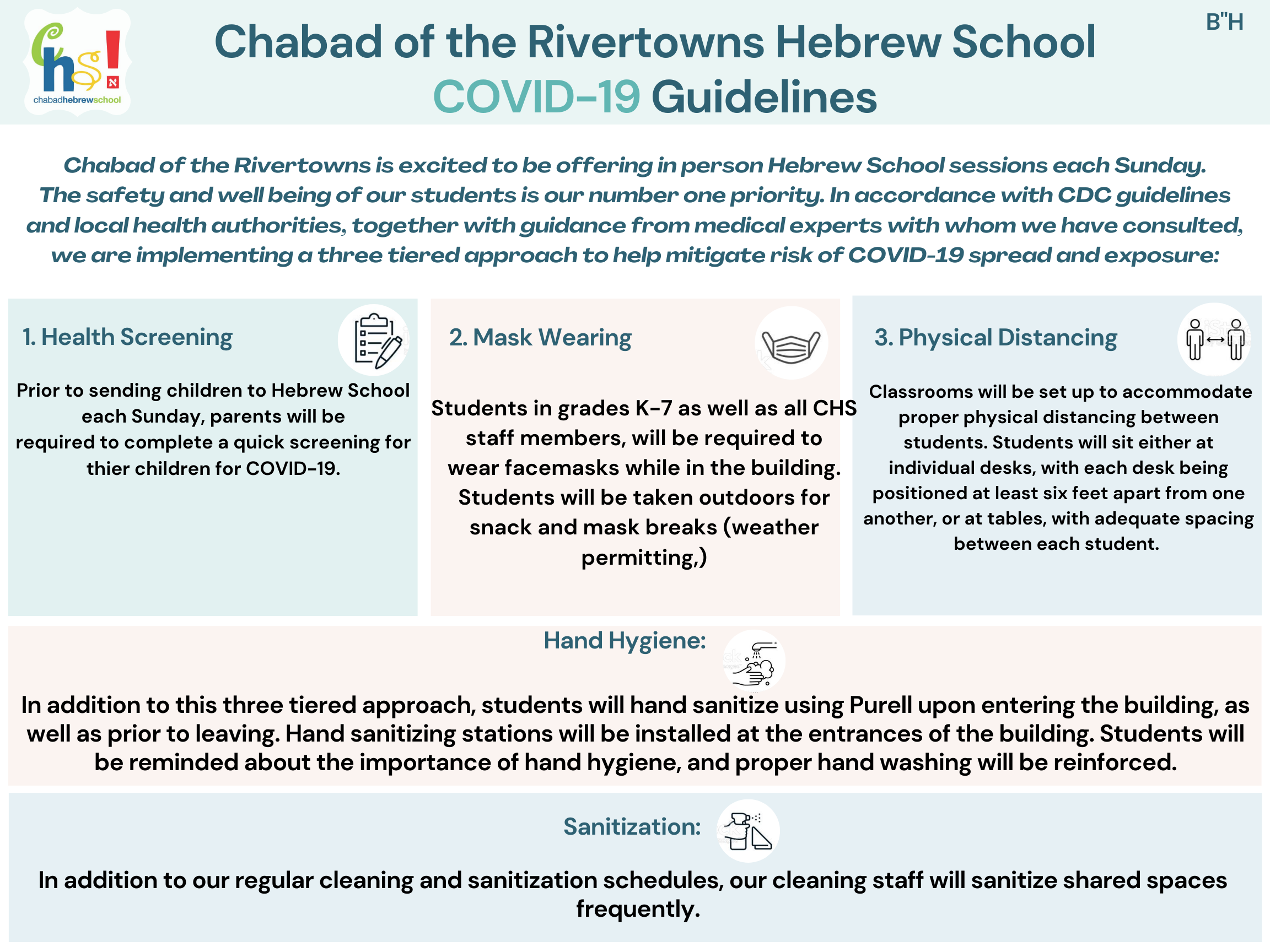 Potomac Hebrew School Covid - 19 Guidlines (1).png