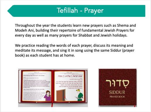 Prayer slide.png