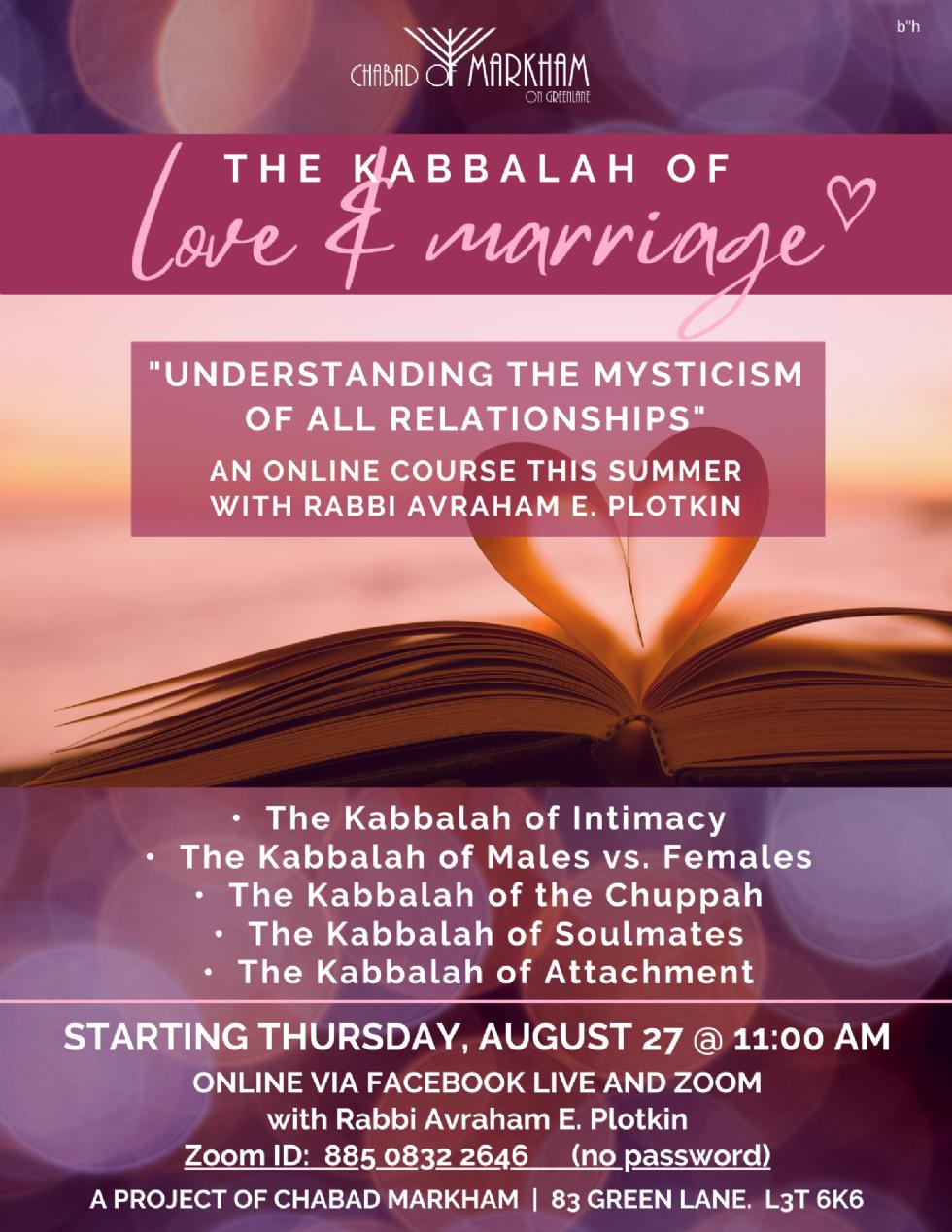 Kabbalah of Love & Marriage (1).png