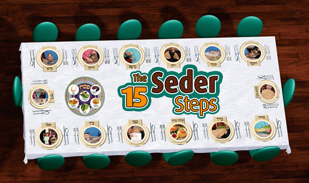 The Seder Passover Guide Jewish Kids