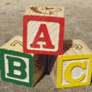 ABC's of Judaism