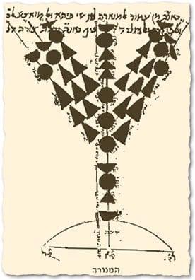 """Dessin attribué au Rambam accompagnant un manuscrit de son commentaire sur la Michna. (Notez la disposition inversée des calices ouverts en bas, ainsi que la forme caractéristique en """"V"""".)"""
