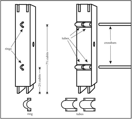 Figure 28: The rings and tubes for the half-length crossbars