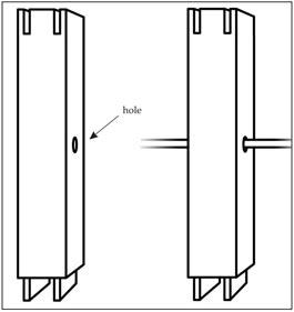 Figure 27: The full-length crossbar