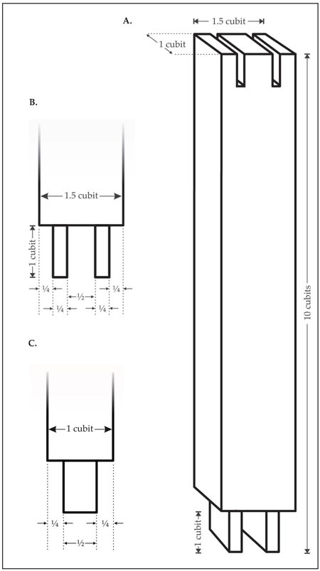 Figure 21: A plank and its tenons: A. perspective; B. width; C. breadth.