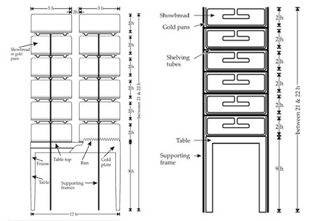 Figure 8b-c: The showbread resting on the frames and tubes: length (left) and width (right).