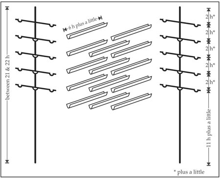 Figure 8a: Supporting frames and shelving tubes of the Table.