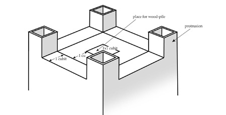 Figure 37: The copper Altar - top view