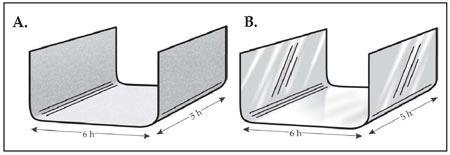 Figure 7: The forms of the showbread