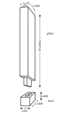 Figure 29: The pillars for the Curtain