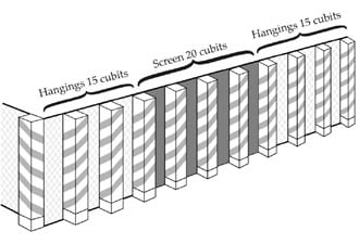 Figure 44a: The Screen of the Courtyard - perspective