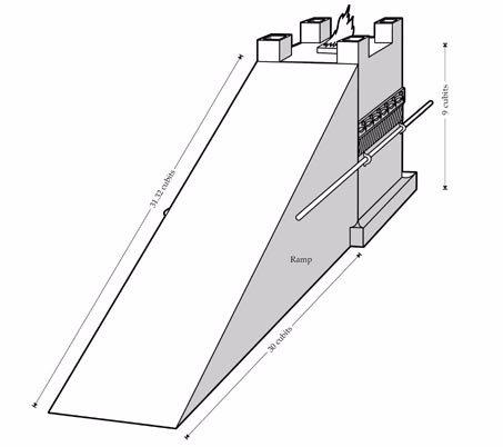 Figure 40: The ramp