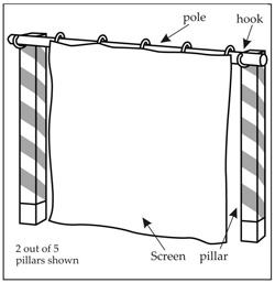 Figure 35: The Screen - perspective
