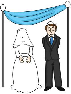 Die Judische Hochzeit Seelenverbindung Mizwot Traditionen