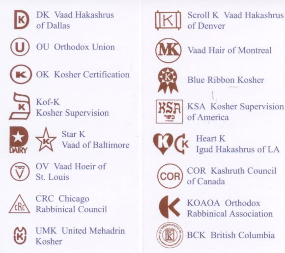 Kosher Symbols accepted by the Vaad Hakashrus of Dallas - Chabad of ...