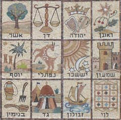 Mosaic depicting symbols associated with the Twelve Tribes of Israel