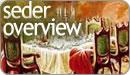 Der Seder kurz zusammengefasst