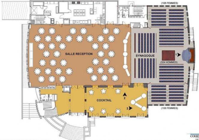 Hechal Menachem Second Floor Building Plans