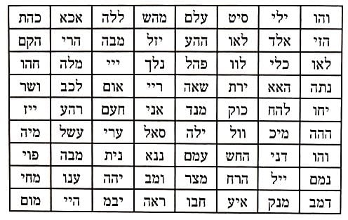 72 'Names' of G-d - The 3 verses of 24 letters each refer in