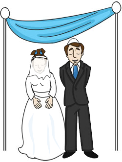 A Jewish Wedding Is Tapestry Woven From Many Threads Biblical Historical Mystical And Legal Forming Chain Of Continuity Which Goes