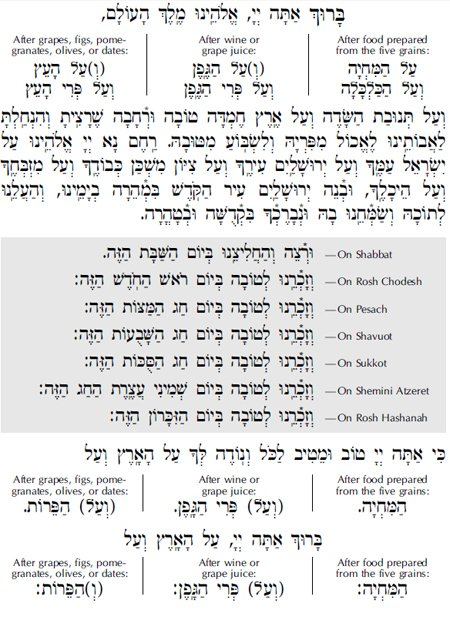 image relating to Birkat Hamazon Text Printable identify Blessings As soon as Other Food items - Prayer