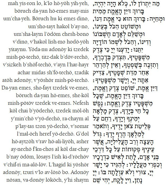 The Jewish Burial - Death & Mourning