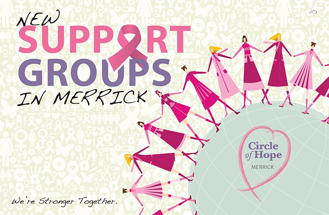support groups Postcard Final-1.jpg