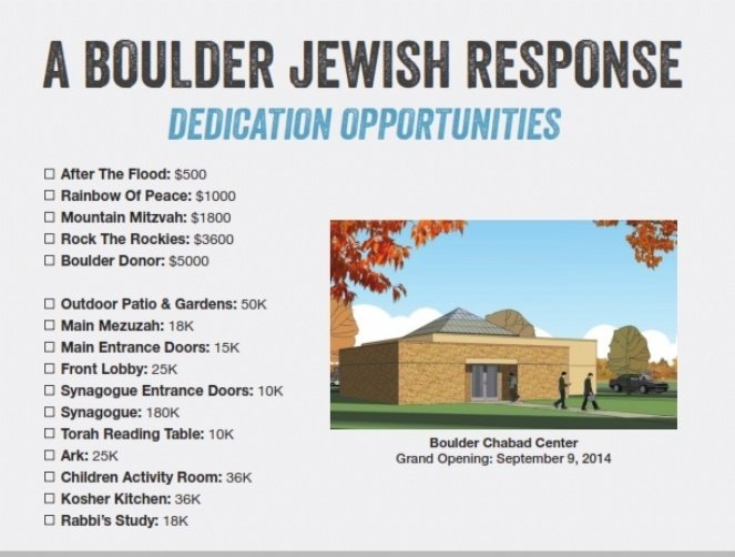 Chabad Builder Dedication-email (2)_002.jpg