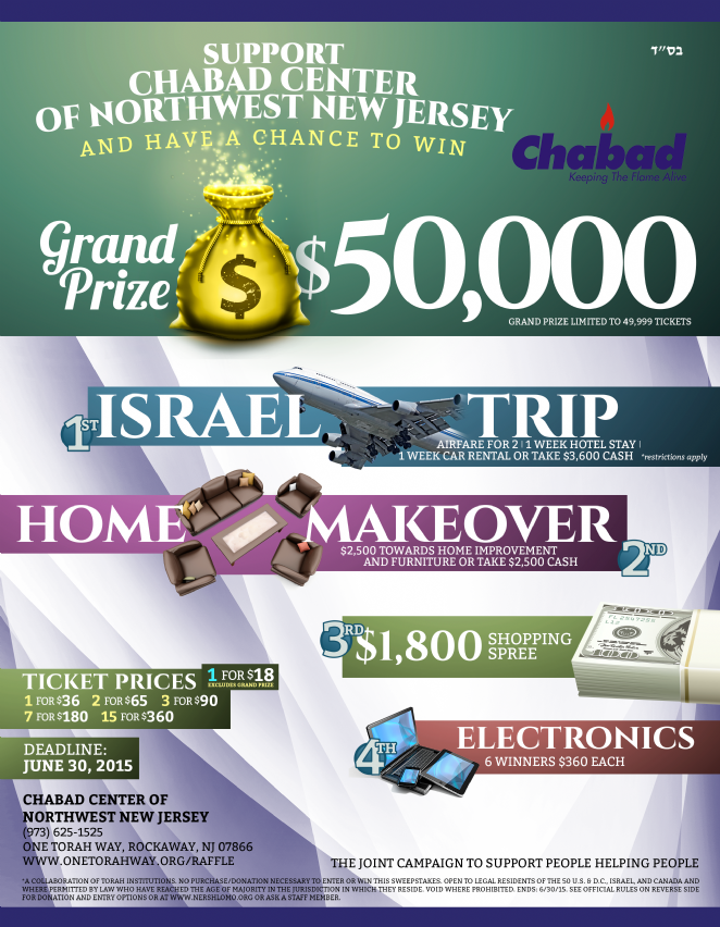 Grand Raffle - Chabad Center of Northwest New Jersey
