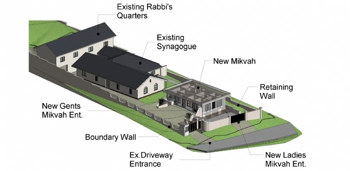 286 N.COAST CHABAD_SITE INFO VIEW 3D.jpg