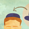 Why Wear Both a Kippah and a Hat?