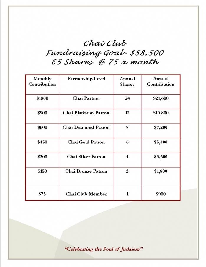 2016 chai club PAGE 7.jpg