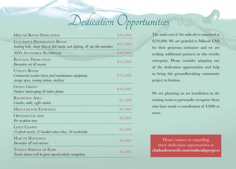 Mikvah Dedications Web.jpg