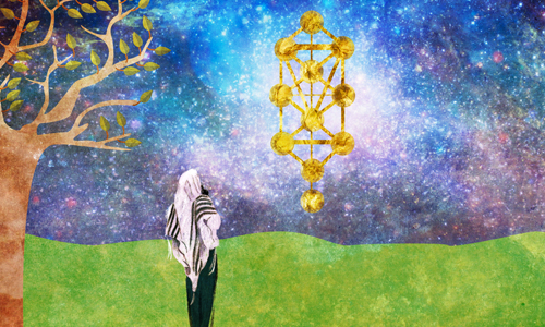 Resultado de imagem para imagem kabbalah