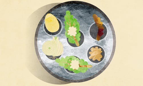 photograph about Printable Seder Plate titled The Seder Plate - Pover