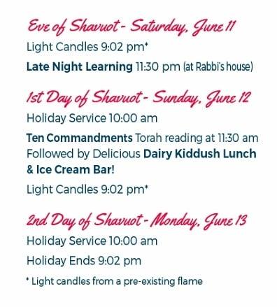 Shavuos Schedule