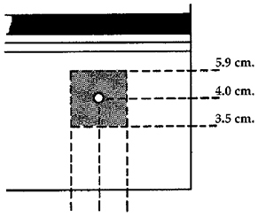 Fig. 3: Distance from edges of garment. (See sec. 11:16 and 11:17.)