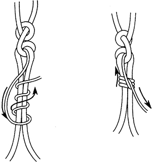 Fig. 8: A bracket of three coils is wound (left) and tightened in place (right).