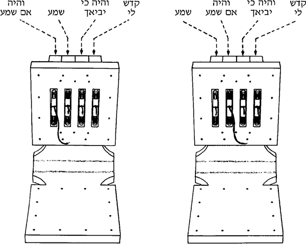 Fig. 50: The order in which the passages are placed in the head-tefillin — according to Rashi (left) and according to Rabbeinu Tam (right).