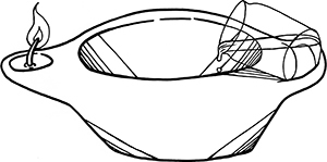 Fig. 8: A Container Positioned Over the Opening of a Shabbos Lamp