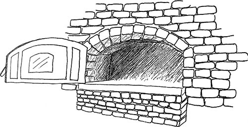 Fig. 7: An Oven Prevalent in Eastern Europe