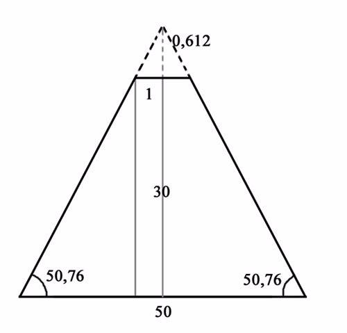 Figure 1. Geometry of the Ark
